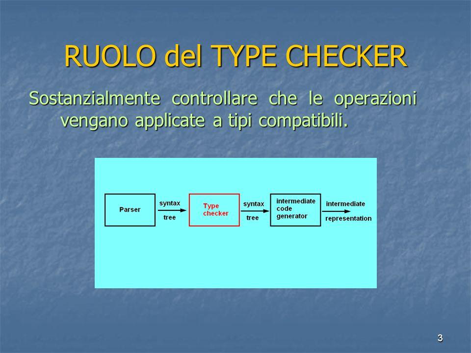 3 RUOLO del TYPE CHECKER Sostanzialmente controllare che le operazioni vengano applicate a tipi compatibili.