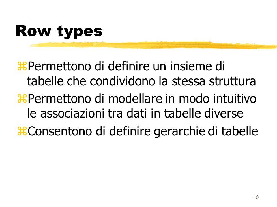 9 Row types zUn tipo complesso può anche essere usato come tipo di una intera tabella (row type) zLe righe della tabella sono istanze del tipo complesso mentre le colonne coincidono con gli attributi del tipo complesso