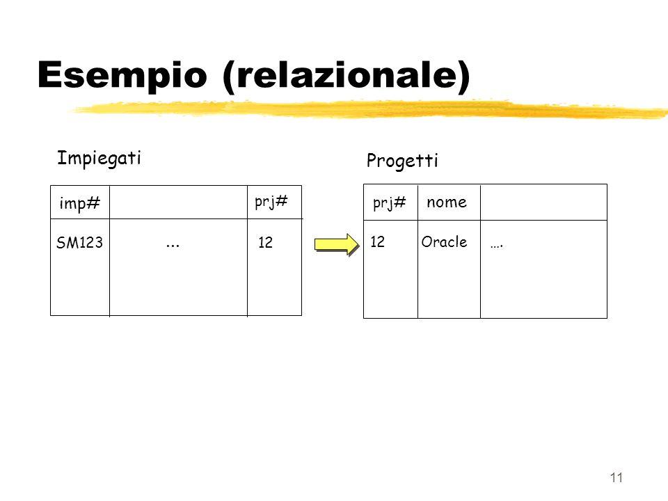 10 Row types zPermettono di definire un insieme di tabelle che condividono la stessa struttura zPermettono di modellare in modo intuitivo le associazioni tra dati in tabelle diverse zConsentono di definire gerarchie di tabelle