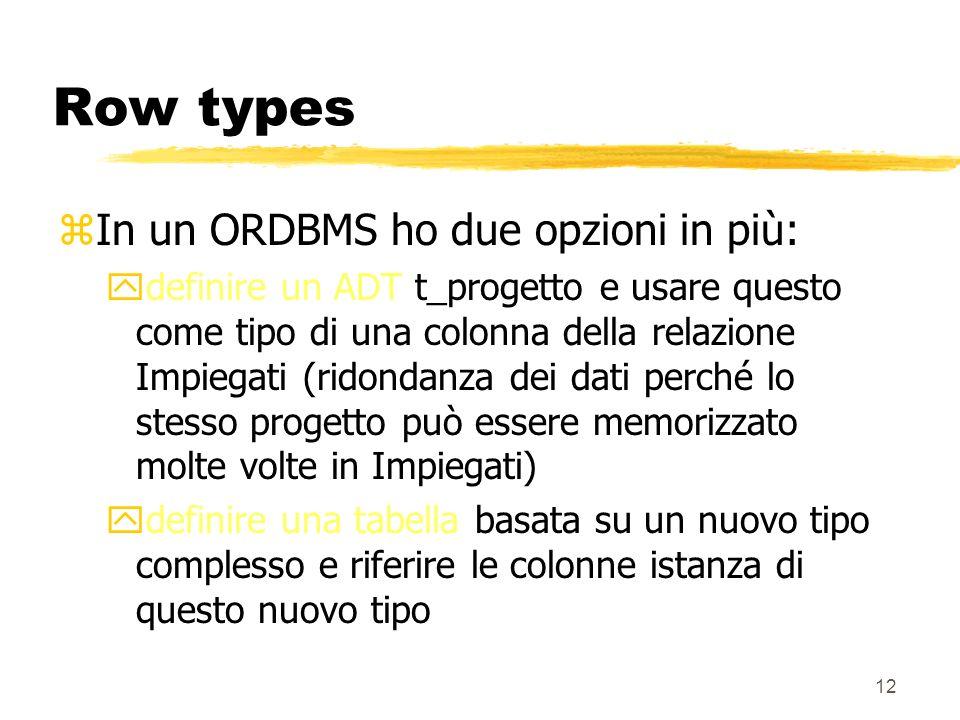 11 Esempio (relazionale) Impiegati prj# Progetti prj# SM123 12 12 Oracle …. imp#... nome