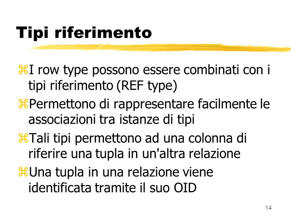 13 Esempio CREATE TYPE t_progetto( prj#INTEGER, nomeVARCHAR(20), descrizioneVARCHAR(50), budgetINTEGER); CREATE TABLE Progetti OF t_progetto;