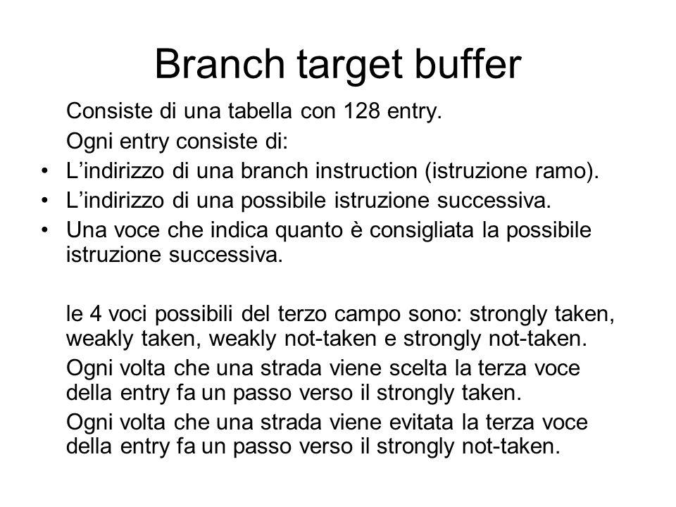 Branch target buffer Consiste di una tabella con 128 entry.
