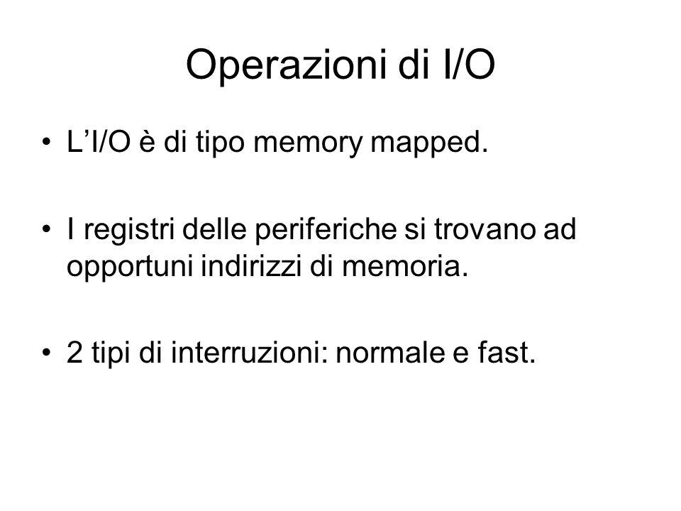 Operazioni di I/O LI/O è di tipo memory mapped.