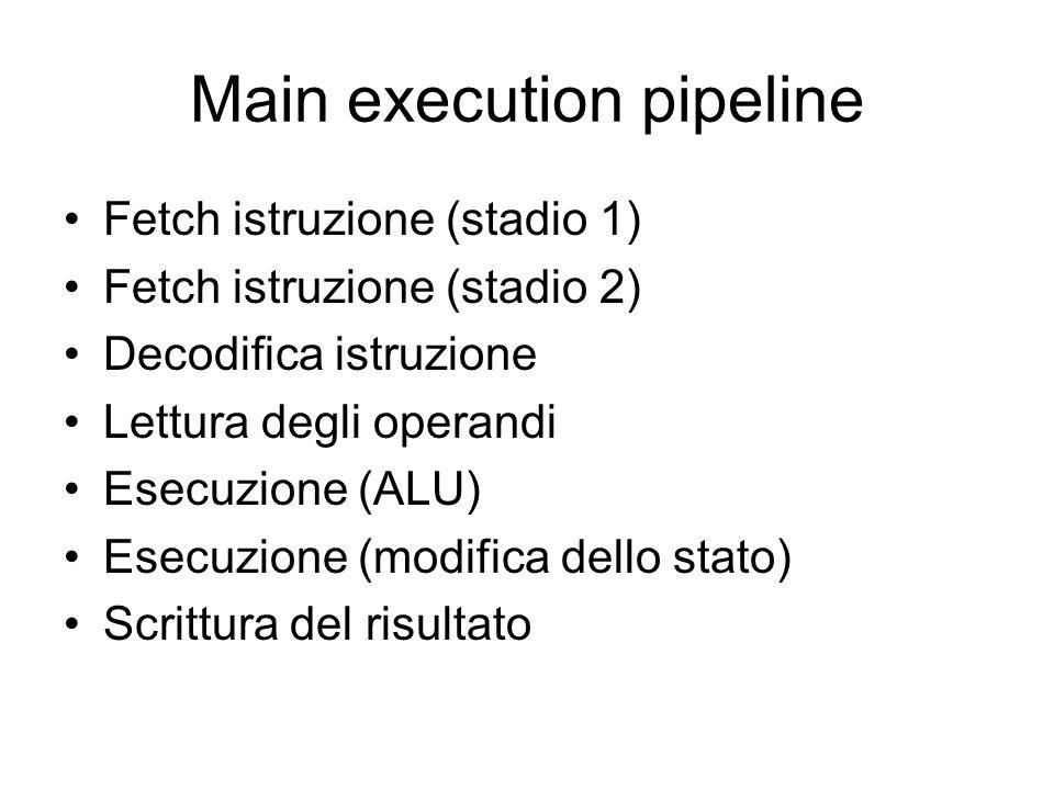Main execution pipeline Fetch istruzione (stadio 1) Fetch istruzione (stadio 2) Decodifica istruzione Lettura degli operandi Esecuzione (ALU) Esecuzione (modifica dello stato) Scrittura del risultato