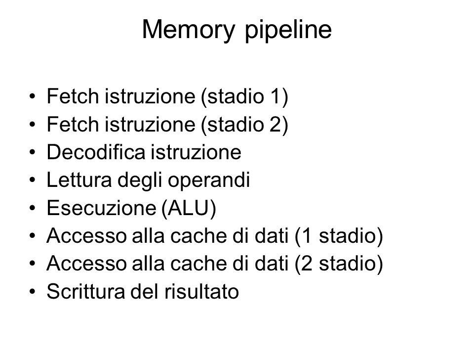 MAC pipeline Fetch istruzione (stadio 1) Fetch istruzione (stadio 2) Decodifica istruzione Lettura degli operandi Moltiplicazione (stadio 1) Moltiplicazione (stadio 2) Moltiplicazioni successive Scrittura del risultato