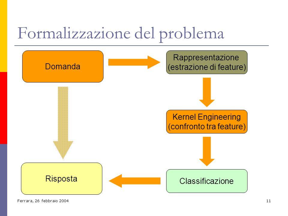 Ferrara, 26 febbraio 200411 Formalizzazione del problema Domanda Risposta Rappresentazione (estrazione di feature) Kernel Engineering (confronto tra f