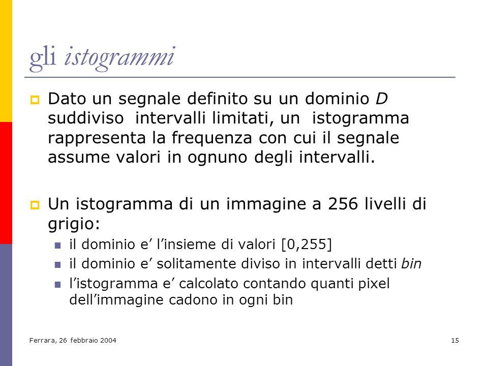 Ferrara, 26 febbraio 200415 gli istogrammi Dato un segnale definito su un dominio D suddiviso intervalli limitati, un istogramma rappresenta la freque