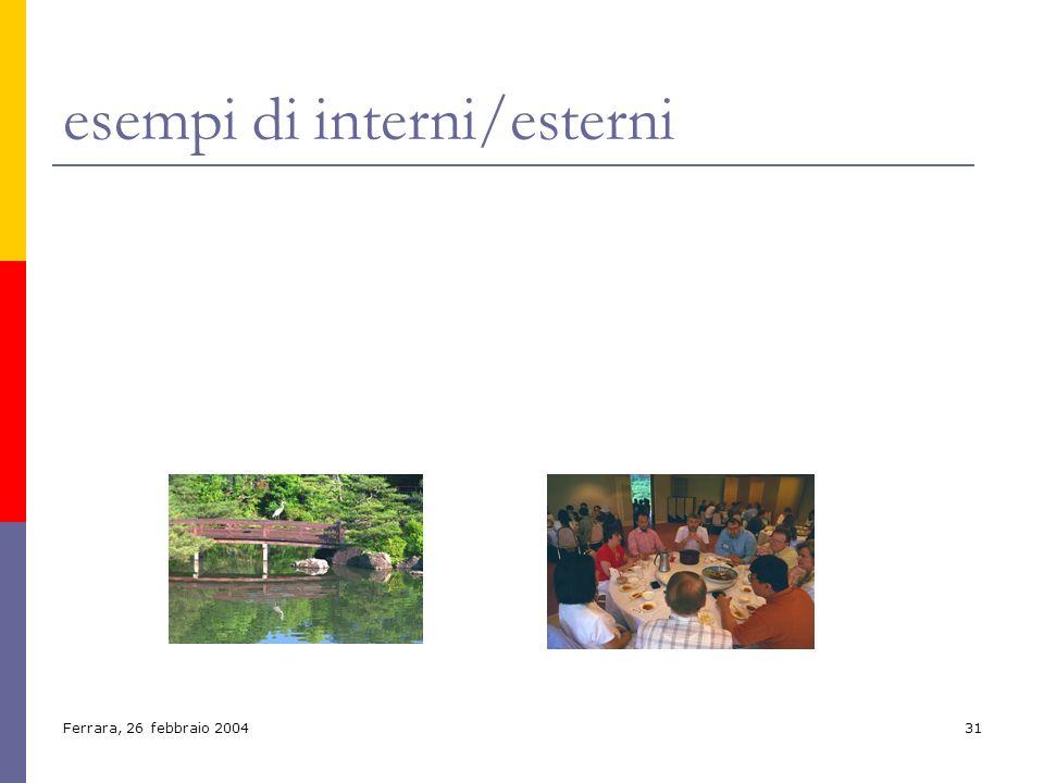 Ferrara, 26 febbraio 200431 esempi di interni/esterni
