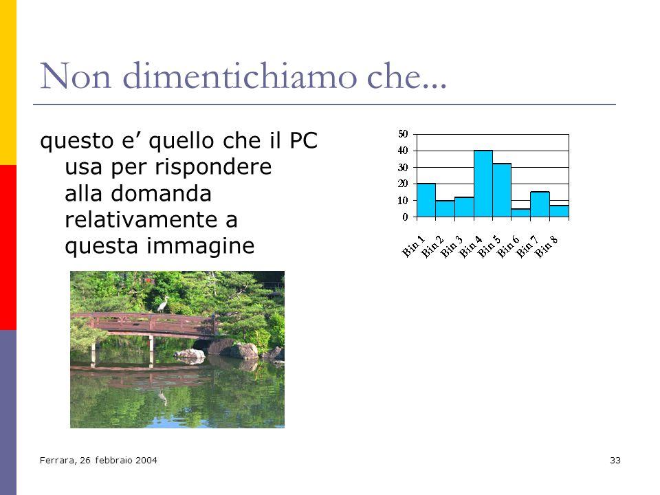 Ferrara, 26 febbraio 200433 Non dimentichiamo che... questo e quello che il PC usa per rispondere alla domanda relativamente a questa immagine