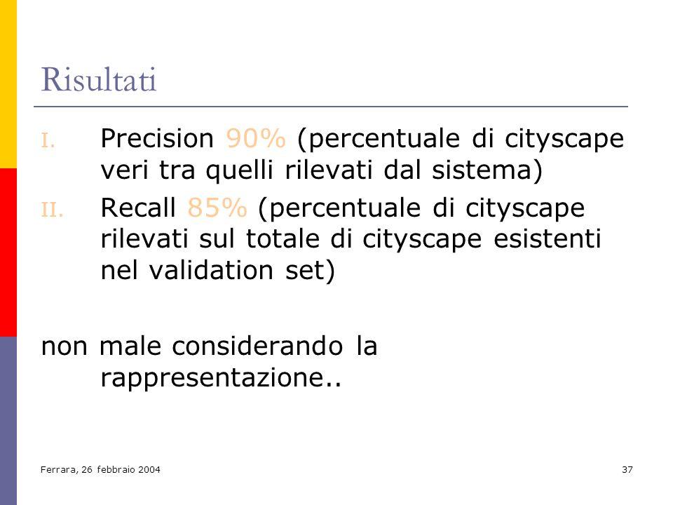 Ferrara, 26 febbraio 200437 Risultati I. Precision 90% (percentuale di cityscape veri tra quelli rilevati dal sistema) II. Recall 85% (percentuale di