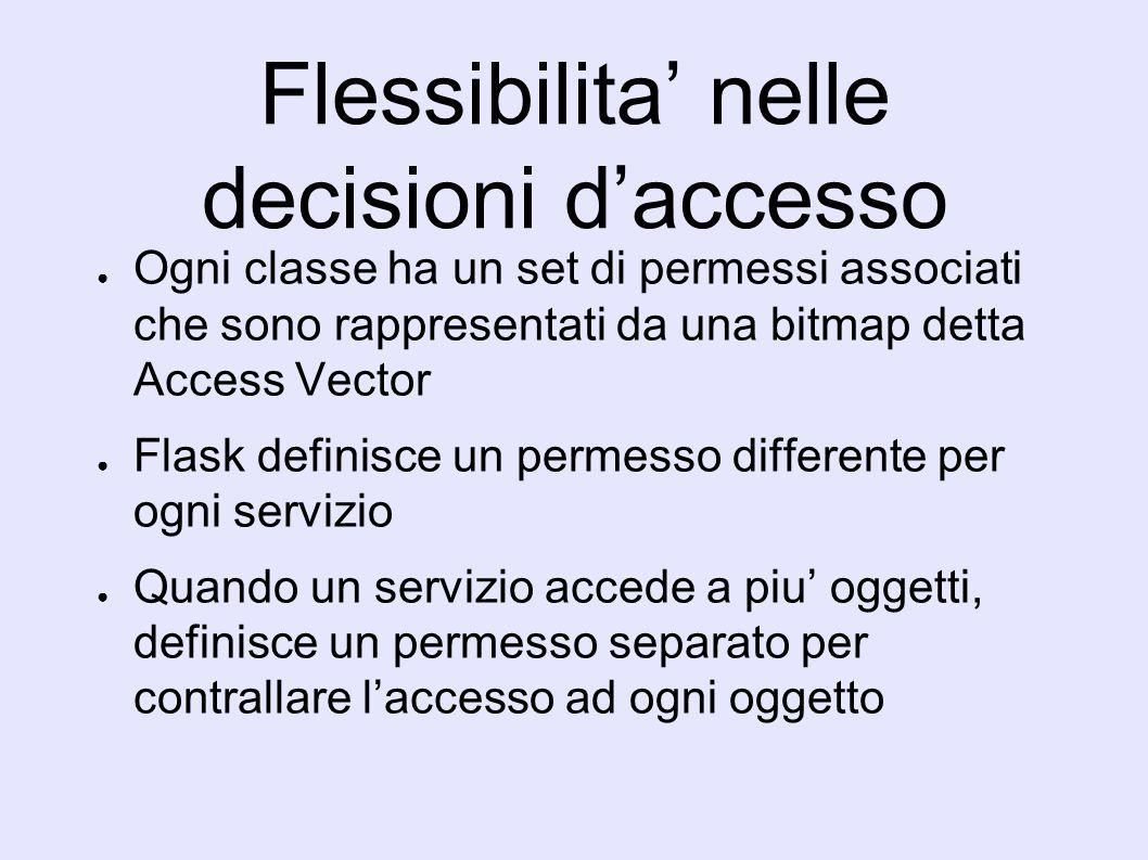 Flessibilita nelle decisioni daccesso Ogni classe ha un set di permessi associati che sono rappresentati da una bitmap detta Access Vector Flask definisce un permesso differente per ogni servizio Quando un servizio accede a piu oggetti, definisce un permesso separato per contrallare laccesso ad ogni oggetto