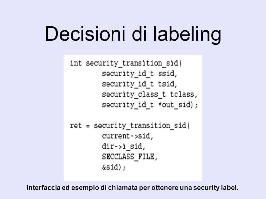 Decisioni di labeling Interfaccia ed esempio di chiamata per ottenere una security label.