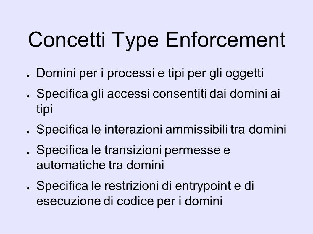 Concetti Type Enforcement Domini per i processi e tipi per gli oggetti Specifica gli accessi consentiti dai domini ai tipi Specifica le interazioni ammissibili tra domini Specifica le transizioni permesse e automatiche tra domini Specifica le restrizioni di entrypoint e di esecuzione di codice per i domini
