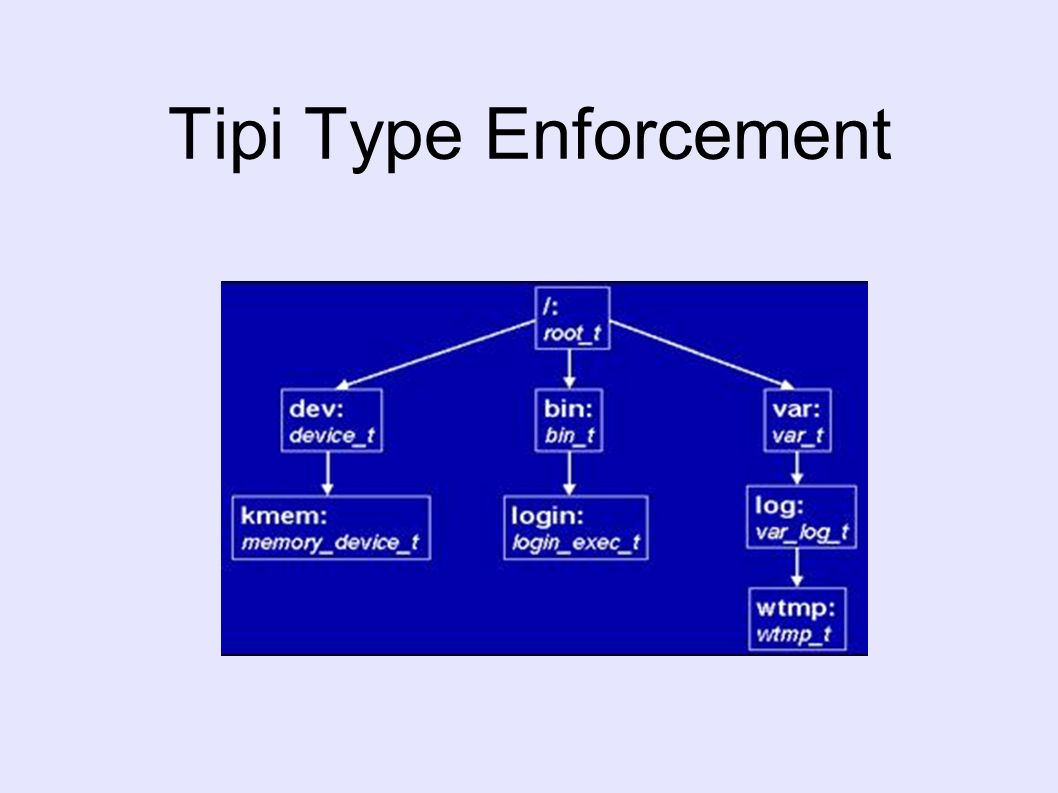 Tipi Type Enforcement
