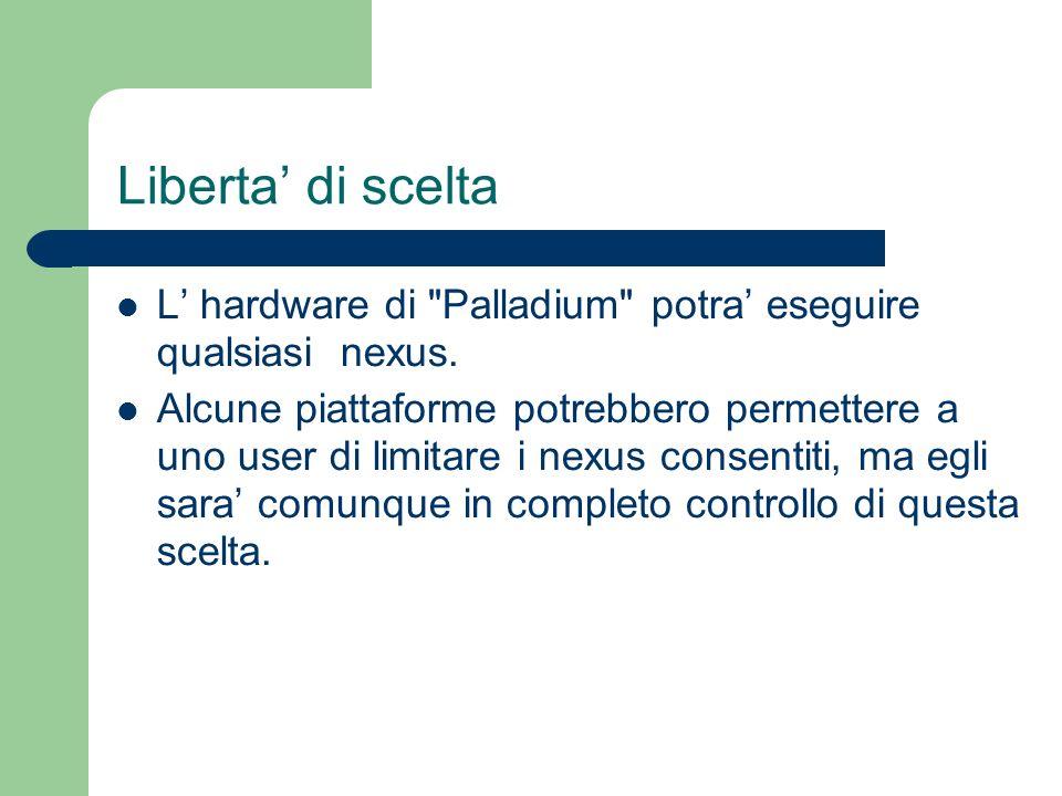 Liberta di scelta L hardware di Palladium potra eseguire qualsiasi nexus.