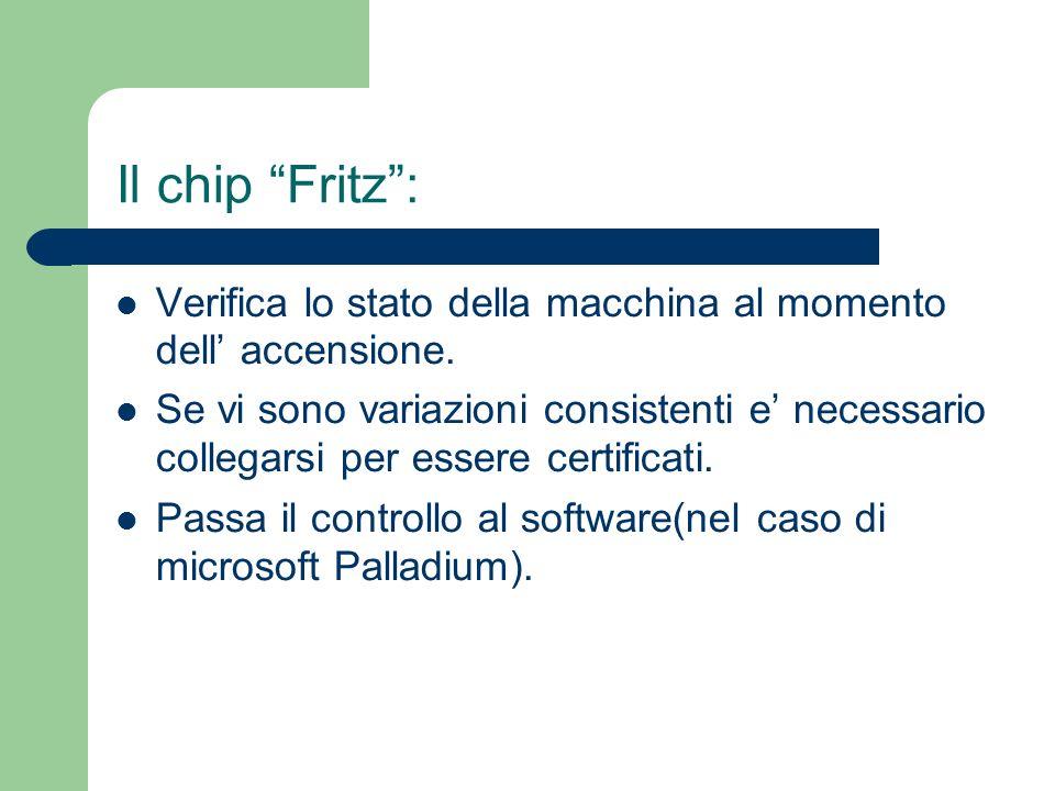Il chip Fritz: Verifica lo stato della macchina al momento dell accensione. Se vi sono variazioni consistenti e necessario collegarsi per essere certi