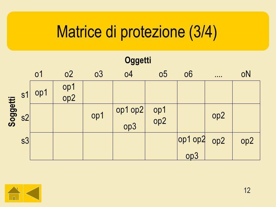 12 Matrice di protezione (3/4) Oggetti Soggetti op1 o1 op1 op2 o4o5o6....oNo2o3 op1 op1 op2 op3 op1 op2 op2 s1 s2 s3op2 op1 op2 op3