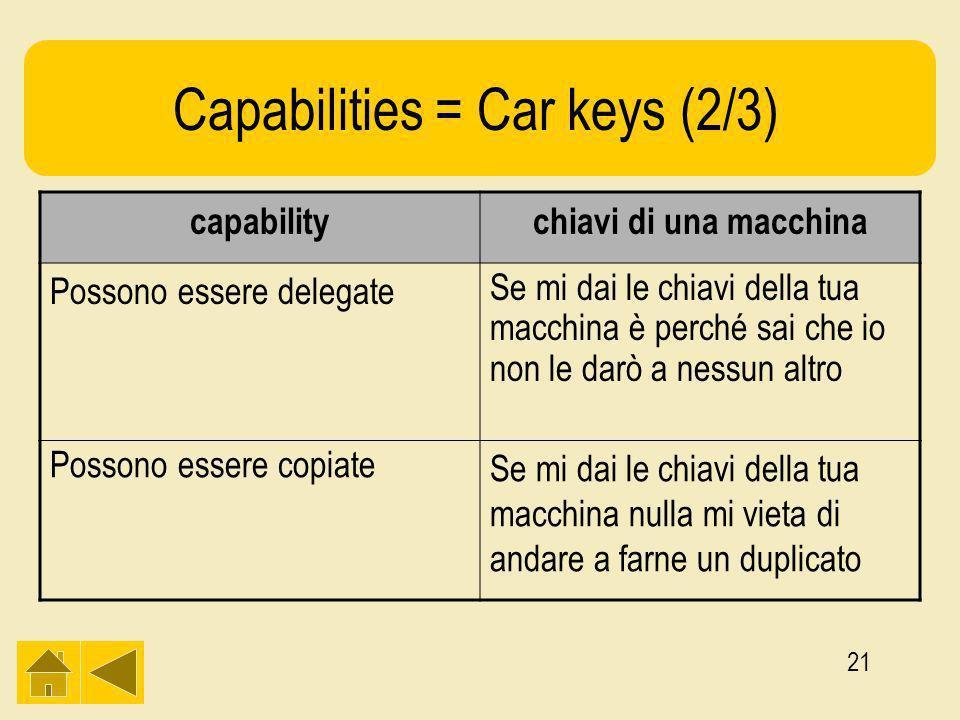 21 Capabilities = Car keys (2/3) capabilitychiavi di una macchina Possono essere delegate Se mi dai le chiavi della tua macchina è perché sai che io non le darò a nessun altro Possono essere copiate Se mi dai le chiavi della tua macchina nulla mi vieta di andare a farne un duplicato