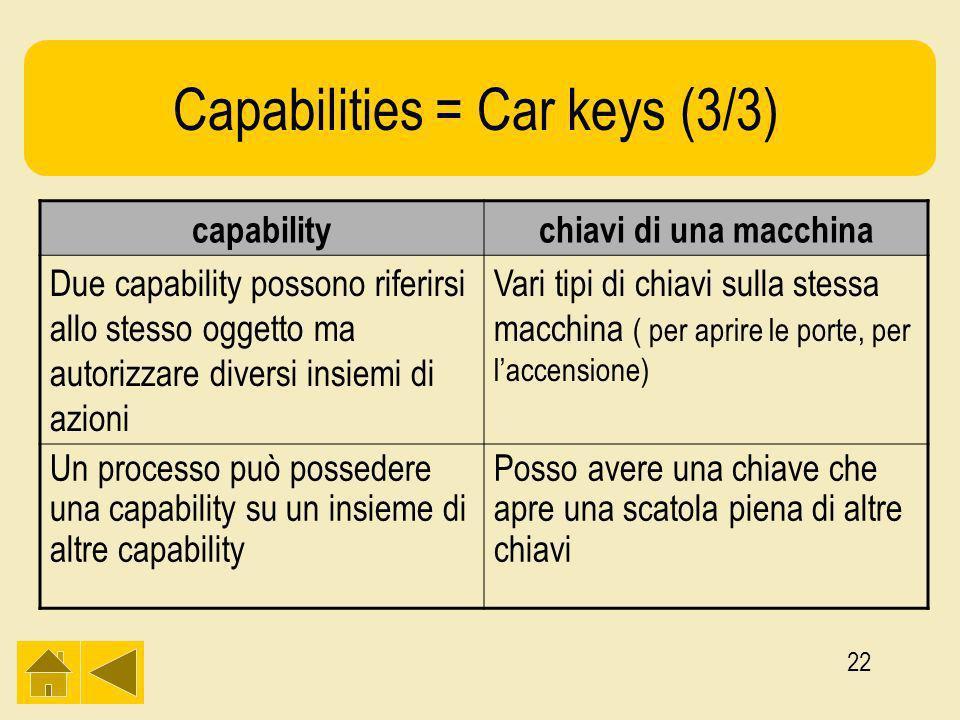 22 Capabilities = Car keys (3/3) capabilitychiavi di una macchina Due capability possono riferirsi allo stesso oggetto ma autorizzare diversi insiemi di azioni Vari tipi di chiavi sulla stessa macchina ( per aprire le porte, per laccensione) Un processo può possedere una capability su un insieme di altre capability Posso avere una chiave che apre una scatola piena di altre chiavi