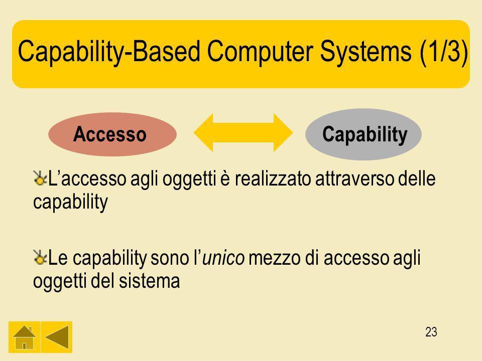 23 Capability-Based Computer Systems (1/3) AccessoCapability Laccesso agli oggetti è realizzato attraverso delle capability Le capability sono l unico mezzo di accesso agli oggetti del sistema