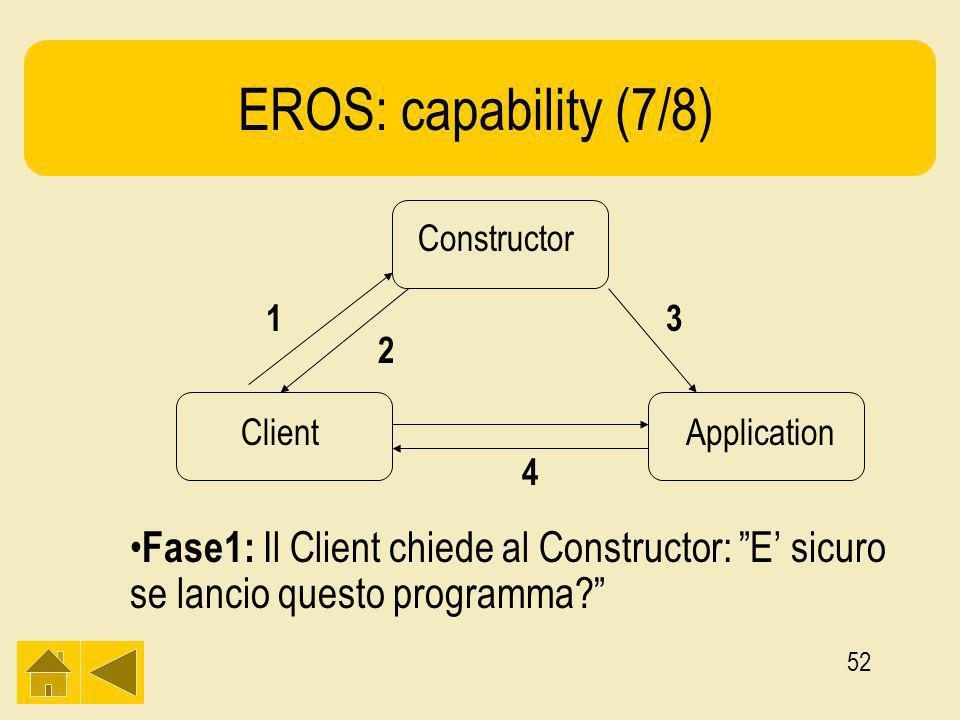 52 EROS: capability (7/8) Constructor ClientApplication 1 2 4 3 Fase1: Il Client chiede al Constructor: E sicuro se lancio questo programma