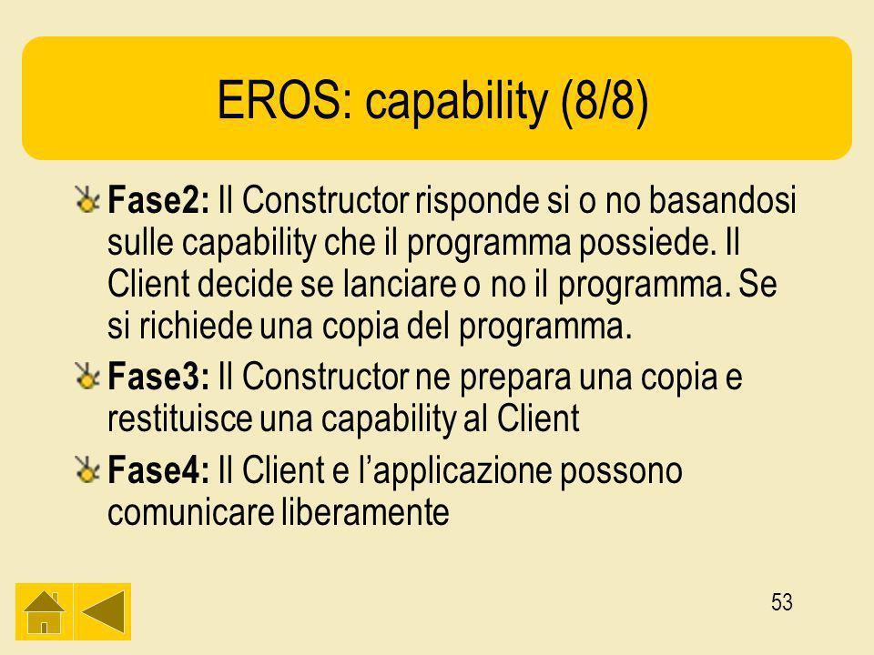 53 EROS: capability (8/8) Fase2: Il Constructor risponde si o no basandosi sulle capability che il programma possiede.