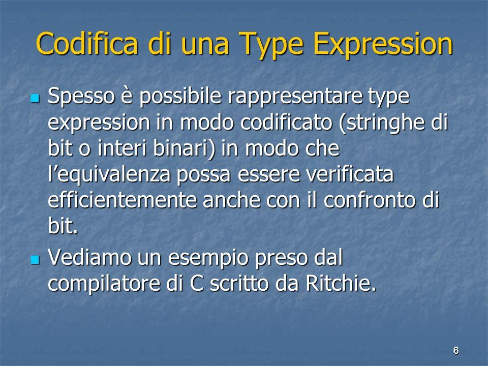 6 Codifica di una Type Expression Spesso è possibile rappresentare type expression in modo codificato (stringhe di bit o interi binari) in modo che lequivalenza possa essere verificata efficientemente anche con il confronto di bit.