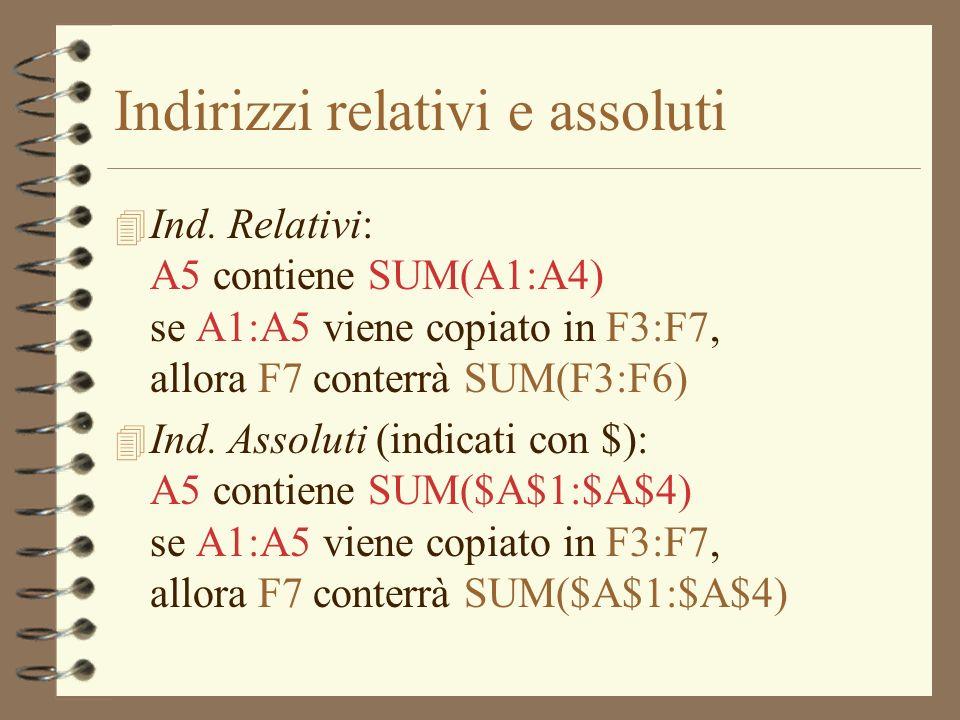 Indirizzi relativi e assoluti 4 Ind. Relativi: A5 contiene SUM(A1:A4) se A1:A5 viene copiato in F3:F7, allora F7 conterrà SUM(F3:F6) 4 Ind. Assoluti (