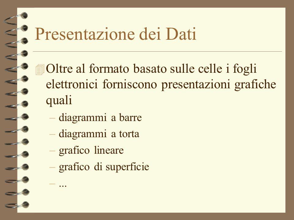 Presentazione dei Dati 4 Oltre al formato basato sulle celle i fogli elettronici forniscono presentazioni grafiche quali –diagrammi a barre –diagrammi