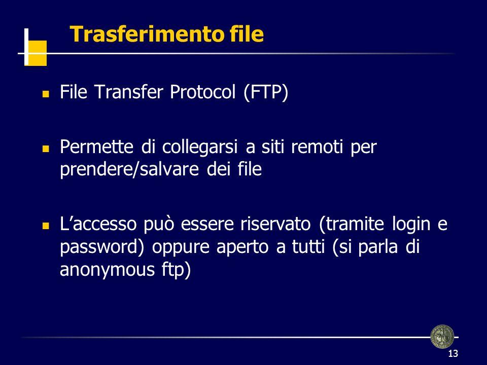 14 Trasferimento file (2) Esistono vari programmi applicativi che permettono il trasferimento dei file WS_FTP32