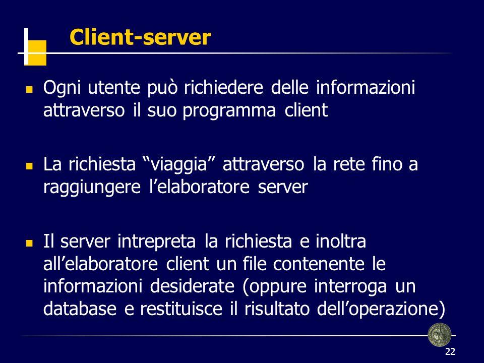23 server client server client