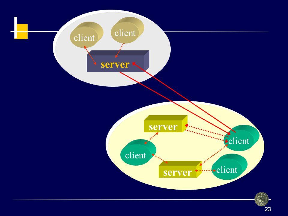24 Per navigare nel web si usano dei programmi applicativi detti browser Usare il browser Netscape