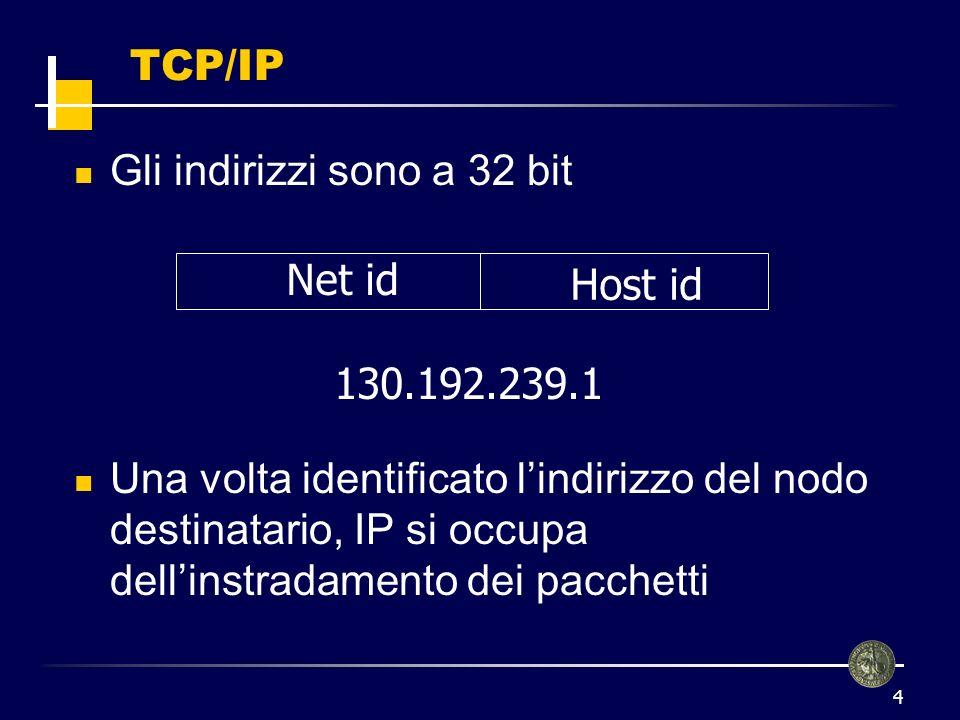 5 TCP/IP Transmission Control Protocol schema a commutazione di circuito permette a due nodi di stabilire una connessione per scambiarsi dei messaggi si basa su IP e controlla che i pacchetti inviati tramite IP arrivino a destinazione