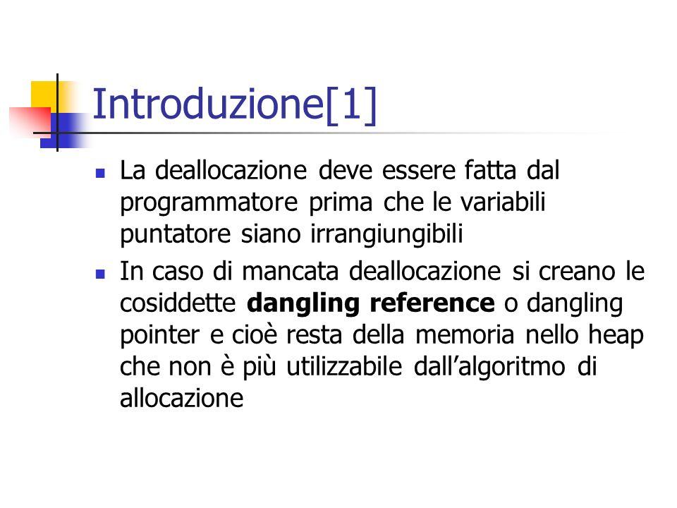 Introduzione[1] La deallocazione deve essere fatta dal programmatore prima che le variabili puntatore siano irrangiungibili In caso di mancata dealloc