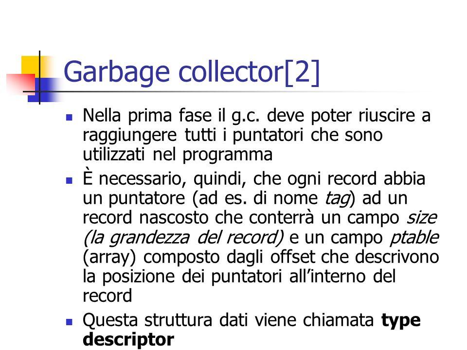 Garbage collector[2] Nella prima fase il g.c. deve poter riuscire a raggiungere tutti i puntatori che sono utilizzati nel programma È necessario, quin