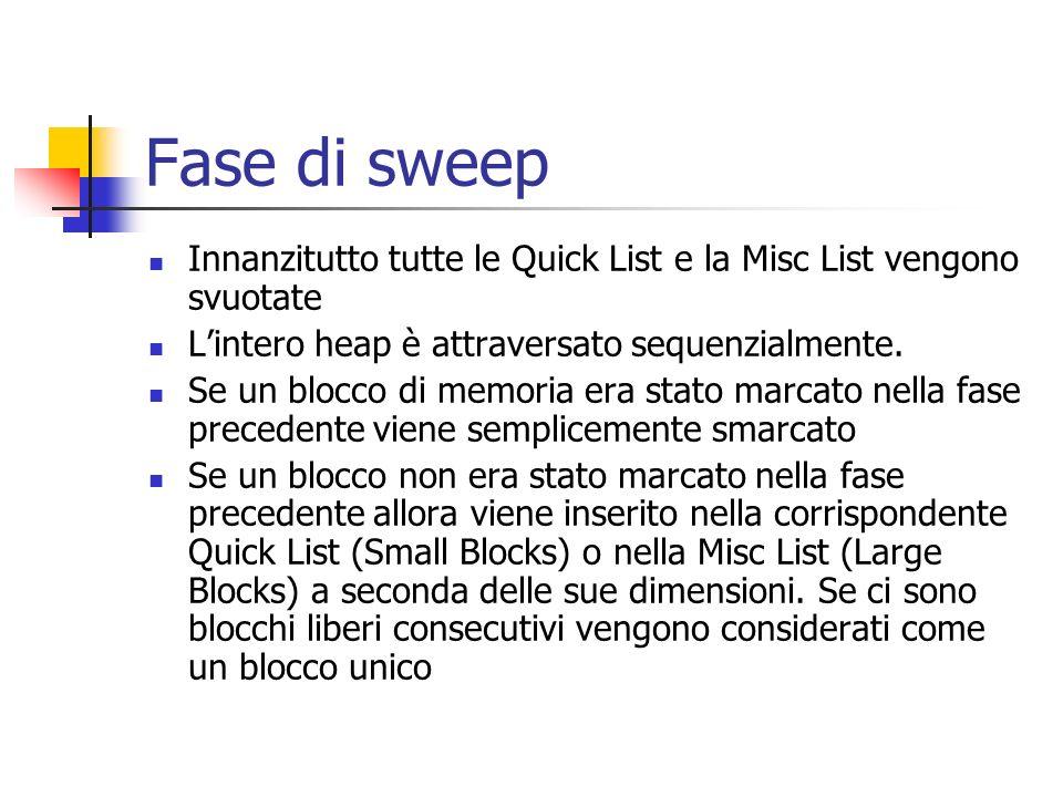 Fase di sweep Innanzitutto tutte le Quick List e la Misc List vengono svuotate Lintero heap è attraversato sequenzialmente. Se un blocco di memoria er
