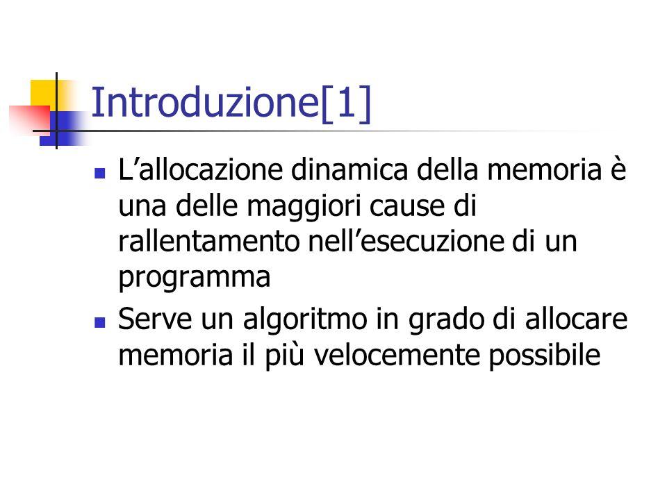 Introduzione[1] Lallocazione dinamica della memoria è una delle maggiori cause di rallentamento nellesecuzione di un programma Serve un algoritmo in g