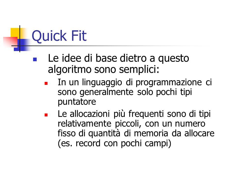 Strutture dati dellalgoritmo[1] Lo schema basilare per un algoritmo di tipo Quick Fit prevede la divisione della memoria in due parti logiche: Memoria correntemente allocata o allocata in passato (Working Storage) Memoria che non è mai stata allocata (Tail)