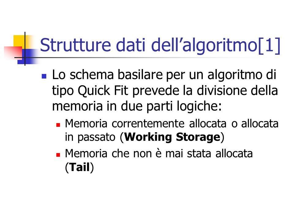 Strutture dati dellalgoritmo[2] Più precisamente il working storage è composto da: Un array di Quick Lists, una per ogni blocco di una certa dimensione (indice), compresa tra minSize e maxSize (dimensioni da scegliere per coprire la maggior parte delle richieste di allocazione del programma).