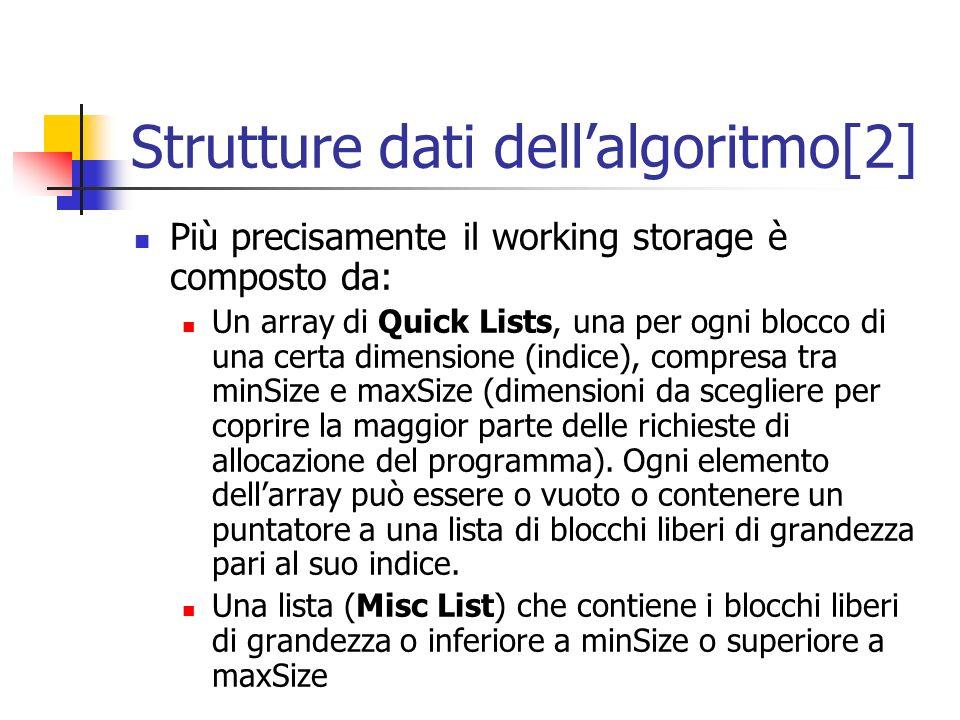 Strutture dati dellalgoritmo[2] Più precisamente il working storage è composto da: Un array di Quick Lists, una per ogni blocco di una certa dimension