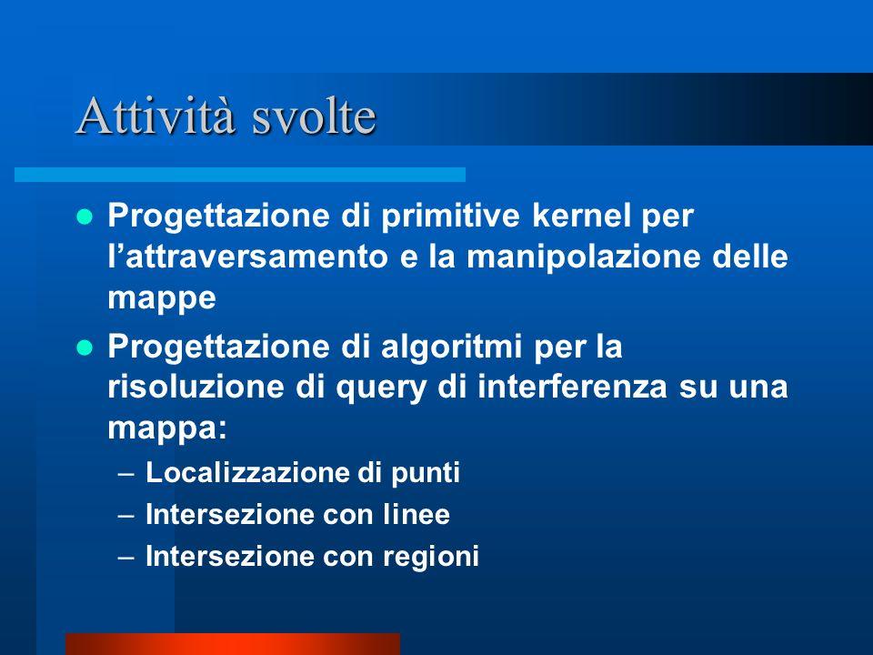 Attività svolte Progettazione di primitive kernel per lattraversamento e la manipolazione delle mappe Progettazione di algoritmi per la risoluzione di query di interferenza su una mappa: –Localizzazione di punti –Intersezione con linee –Intersezione con regioni