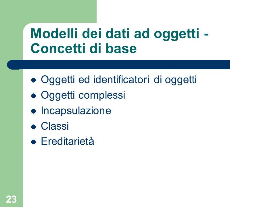 23 Modelli dei dati ad oggetti - Concetti di base Oggetti ed identificatori di oggetti Oggetti complessi Incapsulazione Classi Ereditarietà