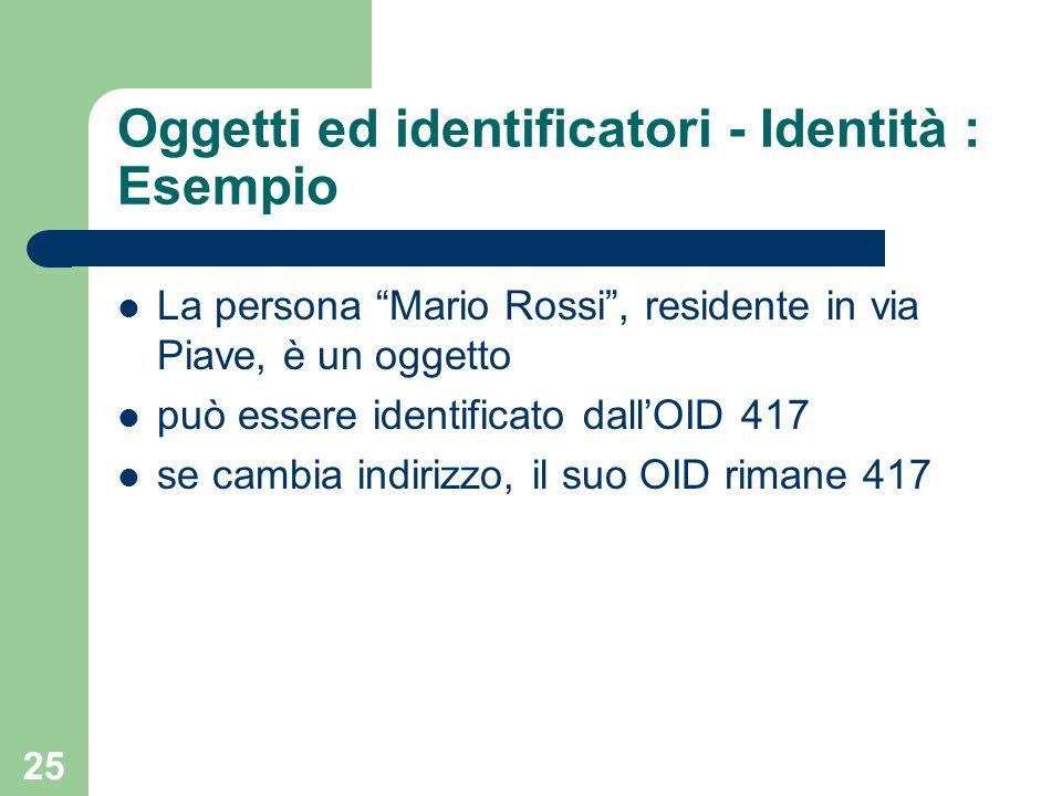 25 Oggetti ed identificatori - Identità : Esempio La persona Mario Rossi, residente in via Piave, è un oggetto può essere identificato dallOID 417 se cambia indirizzo, il suo OID rimane 417