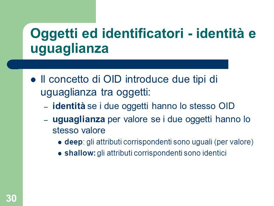 30 Oggetti ed identificatori - identità e uguaglianza Il concetto di OID introduce due tipi di uguaglianza tra oggetti: – identità se i due oggetti hanno lo stesso OID – uguaglianza per valore se i due oggetti hanno lo stesso valore deep: gli attributi corrispondenti sono uguali (per valore) shallow: gli attributi corrispondenti sono identici