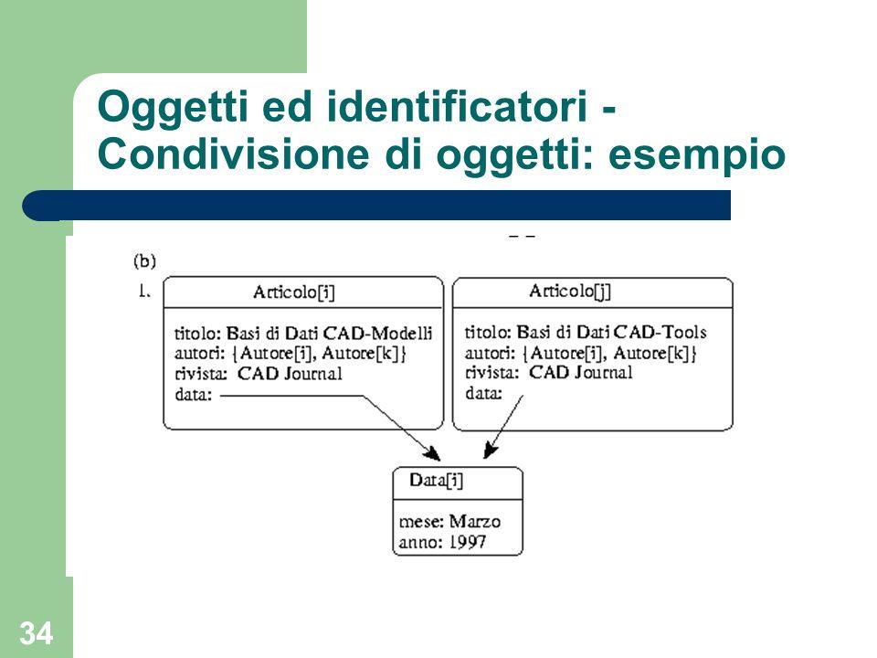 34 Oggetti ed identificatori - Condivisione di oggetti: esempio