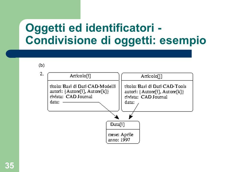 35 Oggetti ed identificatori - Condivisione di oggetti: esempio
