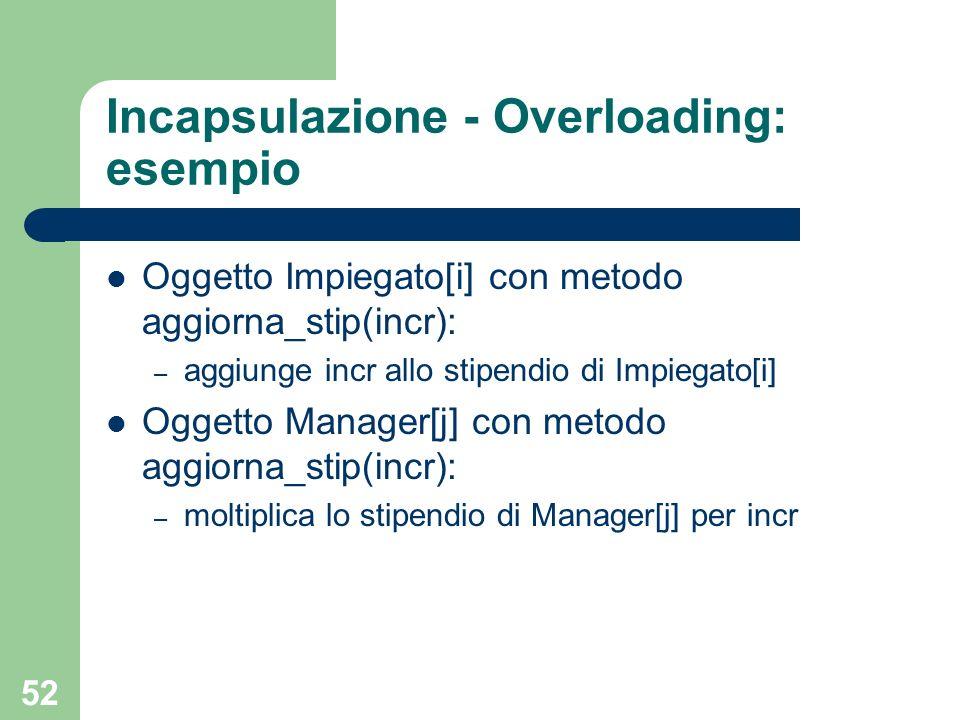52 Incapsulazione - Overloading: esempio Oggetto Impiegato[i] con metodo aggiorna_stip(incr): – aggiunge incr allo stipendio di Impiegato[i] Oggetto Manager[j] con metodo aggiorna_stip(incr): – moltiplica lo stipendio di Manager[j] per incr