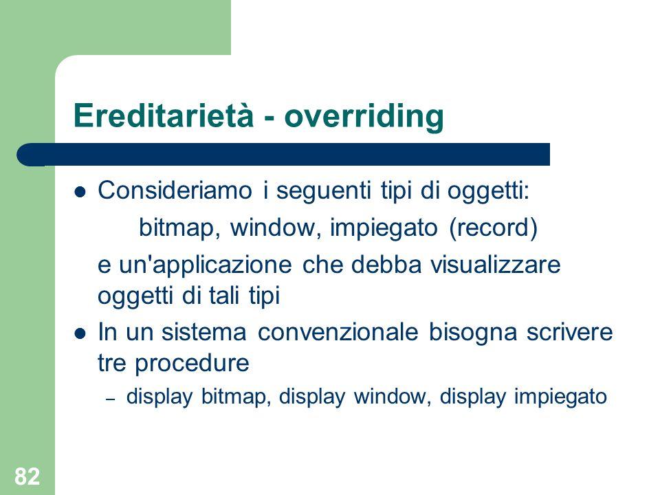 82 Ereditarietà - overriding Consideriamo i seguenti tipi di oggetti: bitmap, window, impiegato (record) e un applicazione che debba visualizzare oggetti di tali tipi In un sistema convenzionale bisogna scrivere tre procedure – display bitmap, display window, display impiegato
