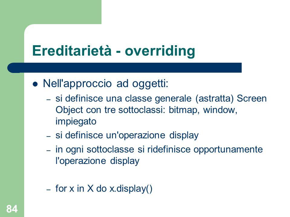 84 Ereditarietà - overriding Nell approccio ad oggetti: – si definisce una classe generale (astratta) Screen Object con tre sottoclassi: bitmap, window, impiegato – si definisce un operazione display – in ogni sottoclasse si ridefinisce opportunamente l operazione display – for x in X do x.display()