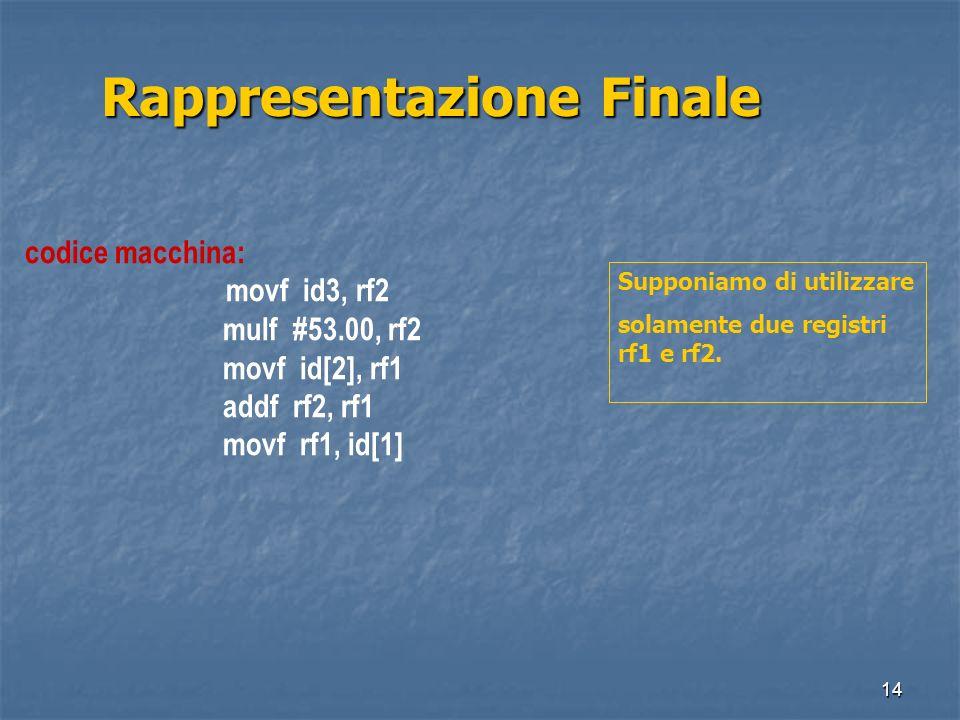 14 Rappresentazione Finale codice macchina: movf id3, rf2 mulf #53.00, rf2 movf id[2], rf1 addf rf2, rf1 movf rf1, id[1] Supponiamo di utilizzare sola